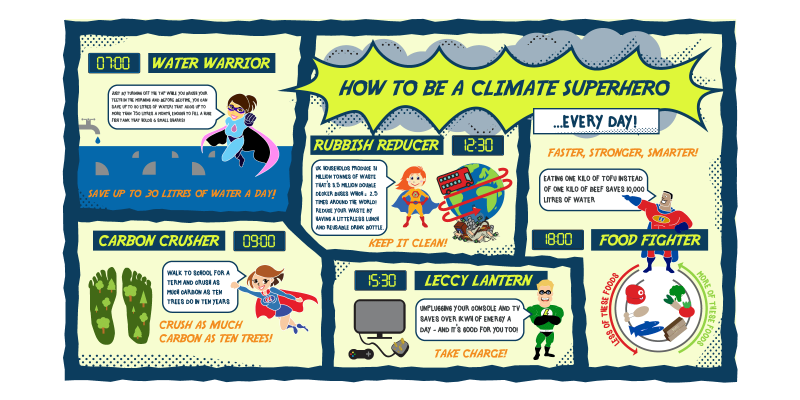 How-to-be-a-climate-superhero...every-day 1600x800